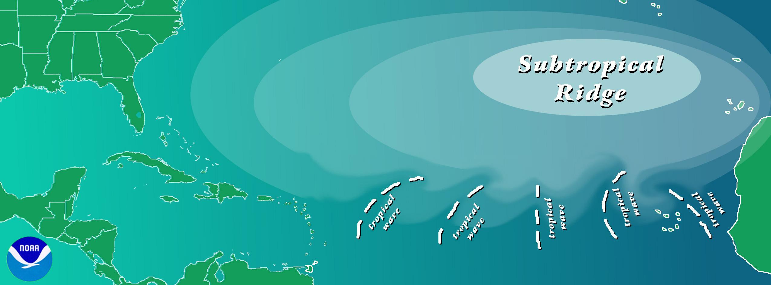 Hurrikan Entstehung - Alles beginnt mit Easterly Waves