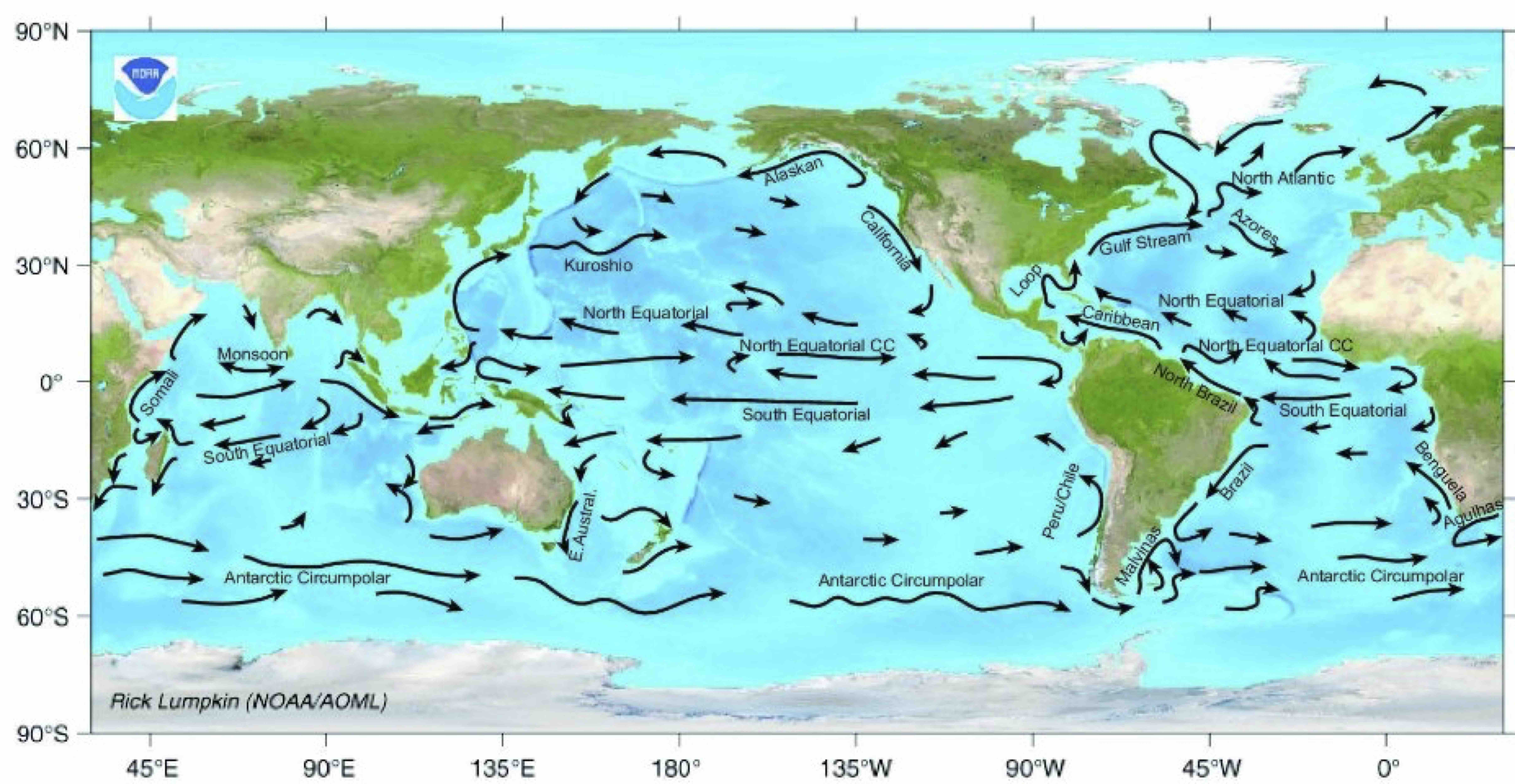 Ocean Currents Schematic