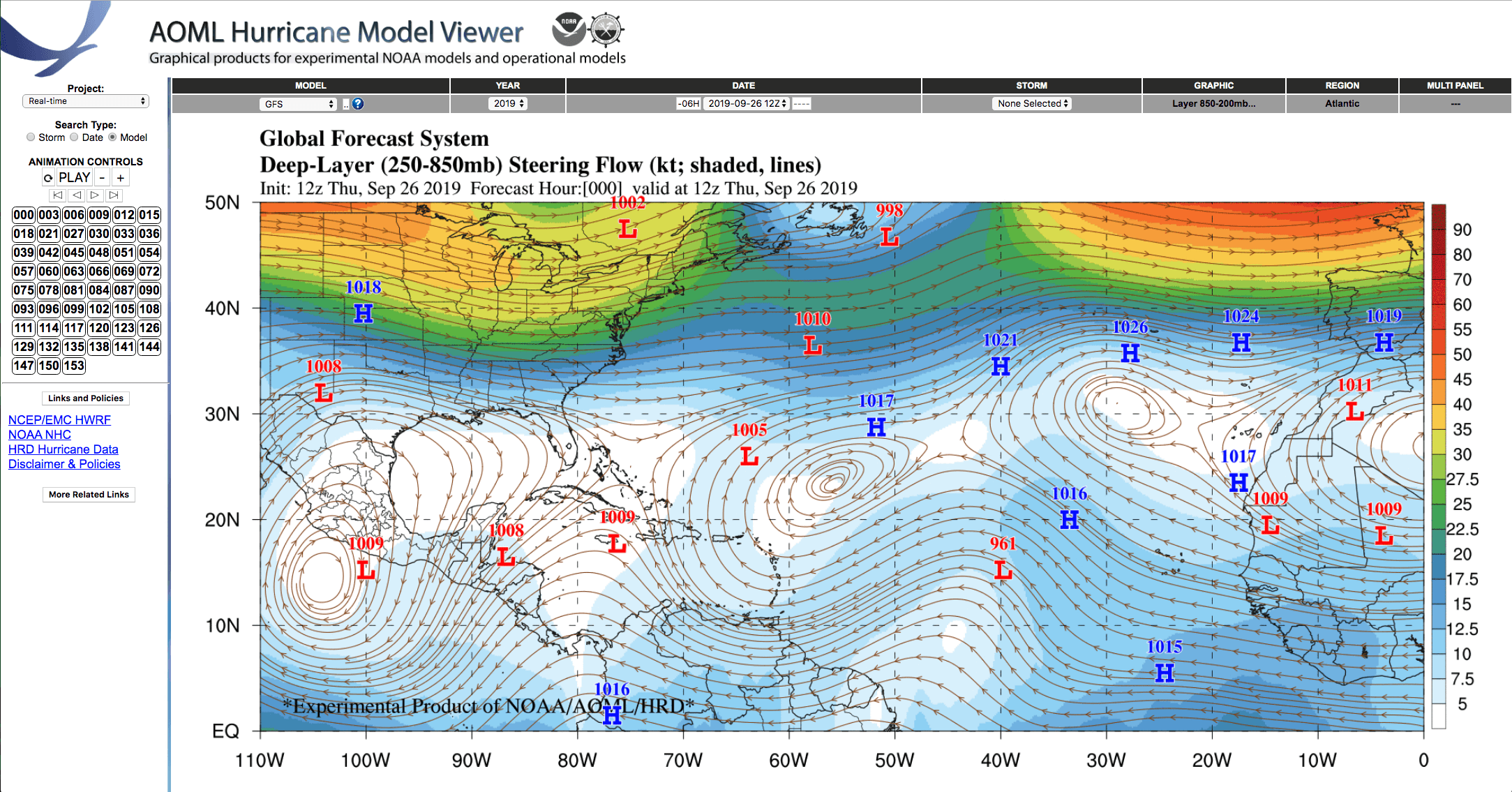 Steering Flow in the Atlantic from HWRF B